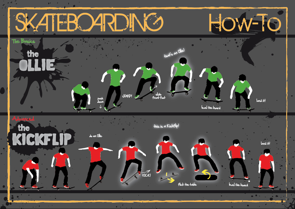 Infografic on How To Do the Ollie and the Kickflip