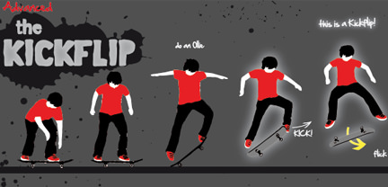 Skate How‑to